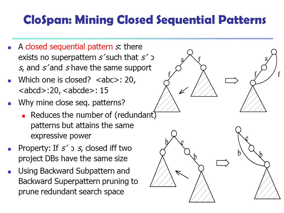 CloSpan: Mining Closed Sequential Patterns