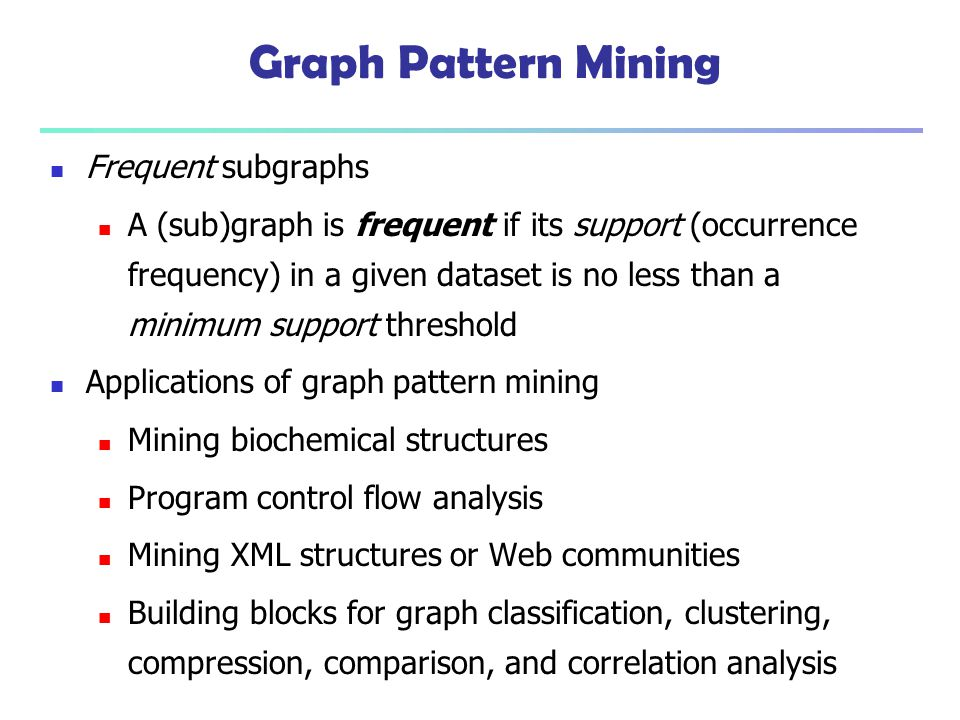Graph Pattern Mining Frequent subgraphs