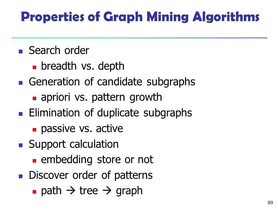 Properties of Graph Mining Algorithms