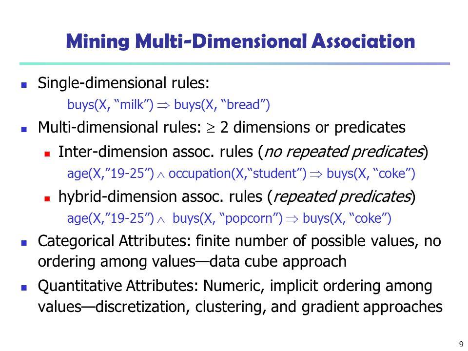 Mining Multi-Dimensional Association