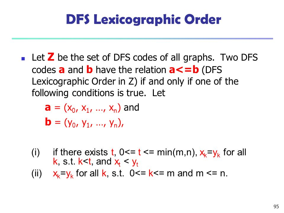 DFS Lexicographic Order