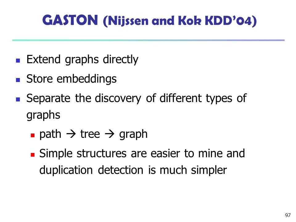 GASTON (Nijssen and Kok KDD'04)