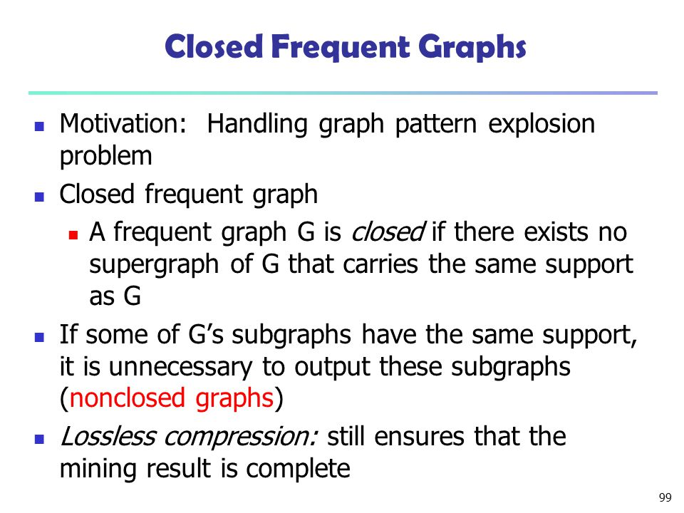 Closed Frequent Graphs