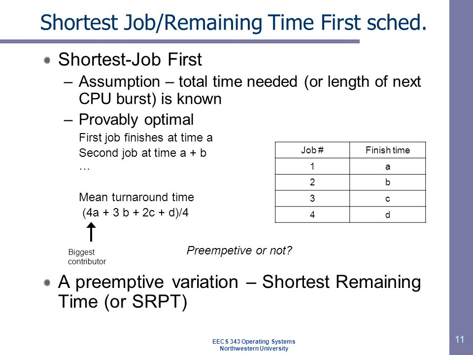 Shortest Job/Remaining Time First sched.