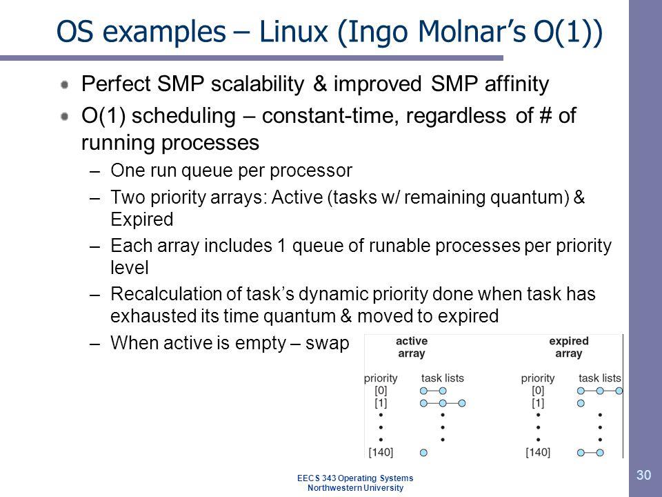 OS examples – Linux (Ingo Molnar's O(1))