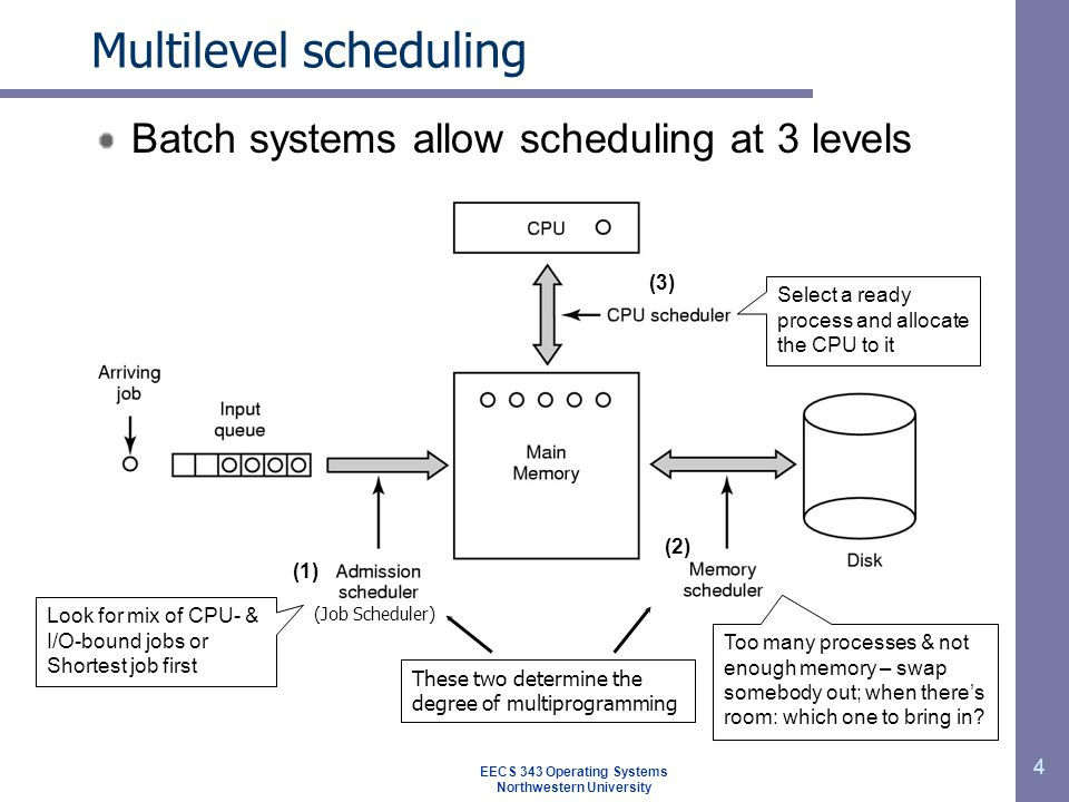 Multilevel scheduling