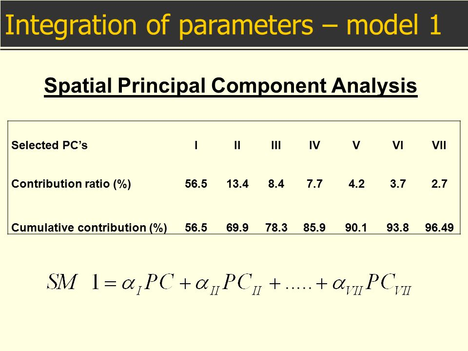 Integration of parameters – model 1