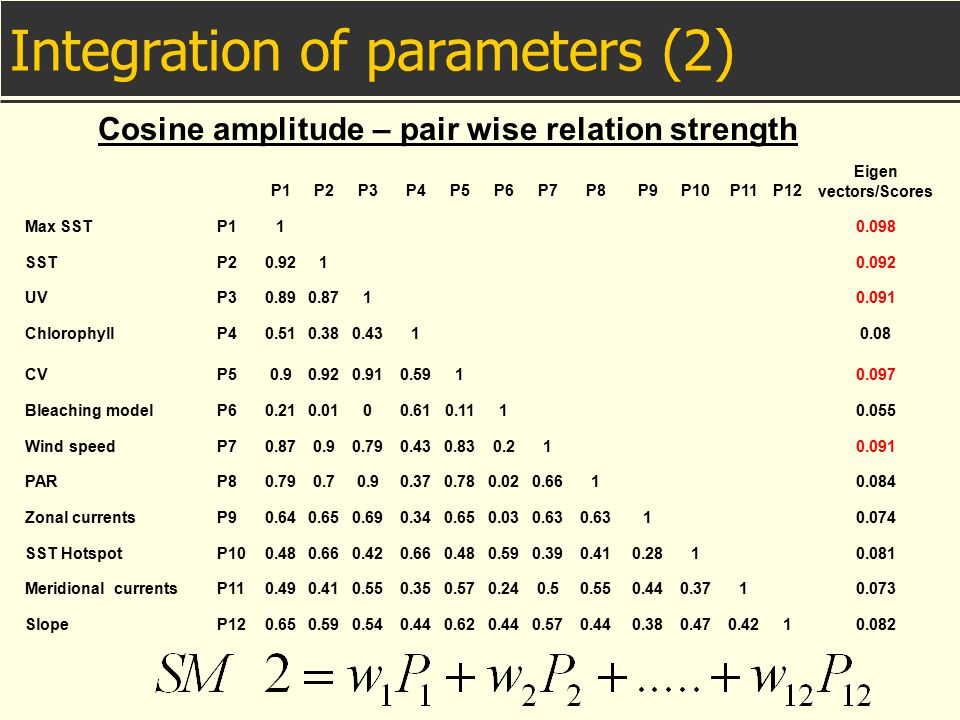Cosine amplitude – pair wise relation strength