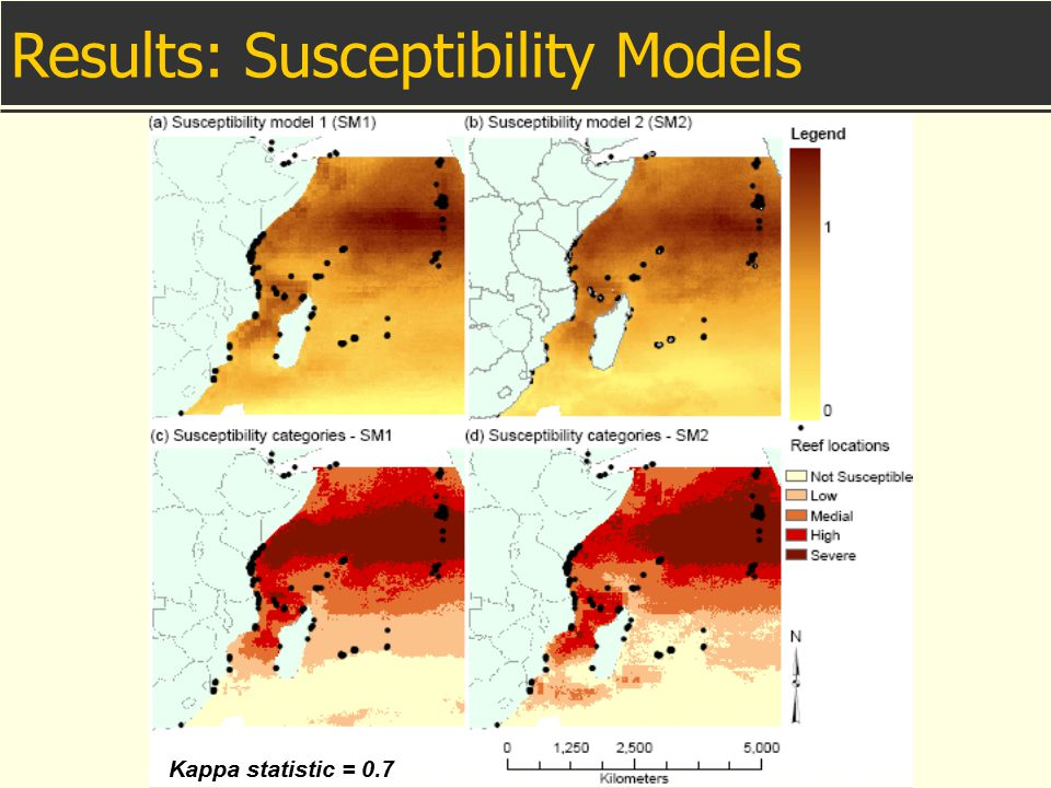 Results: Susceptibility Models