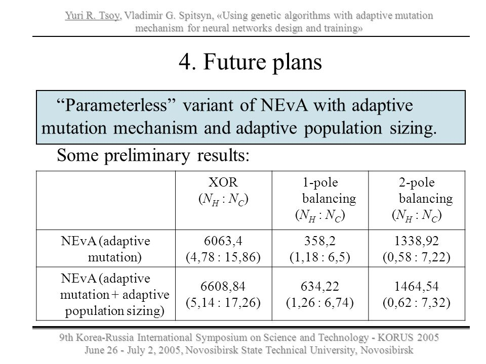 4. Future plans Parameterless variant of NEvA with adaptive mutation mechanism and adaptive population sizing.