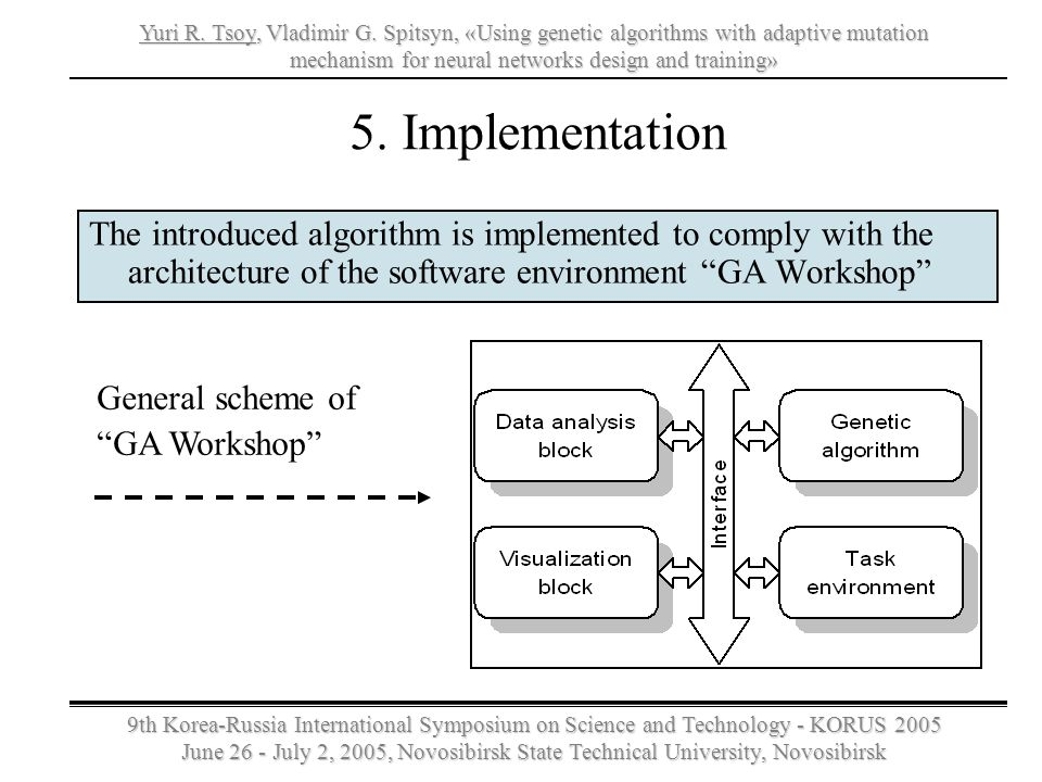 5. Implementation The introduced algorithm is implemented to comply with the architecture of the software environment GA Workshop