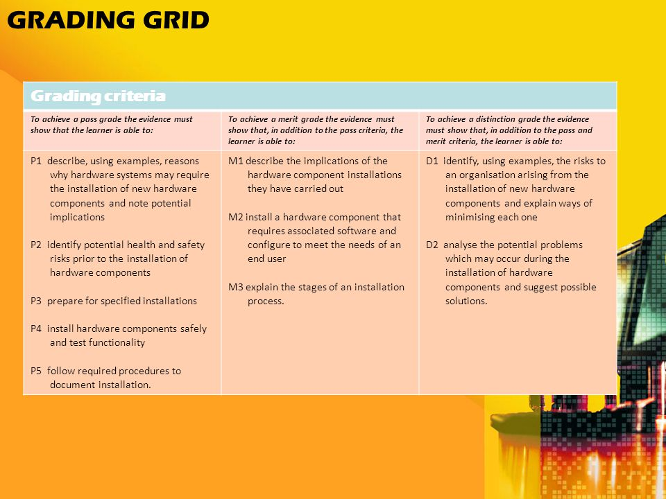 GRADING GRID Grading criteria