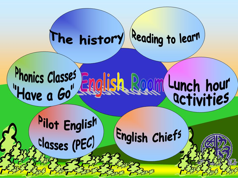 The history Reading to learn. Phonics Classes. English Room. Lunch hour. Have a Go activities.