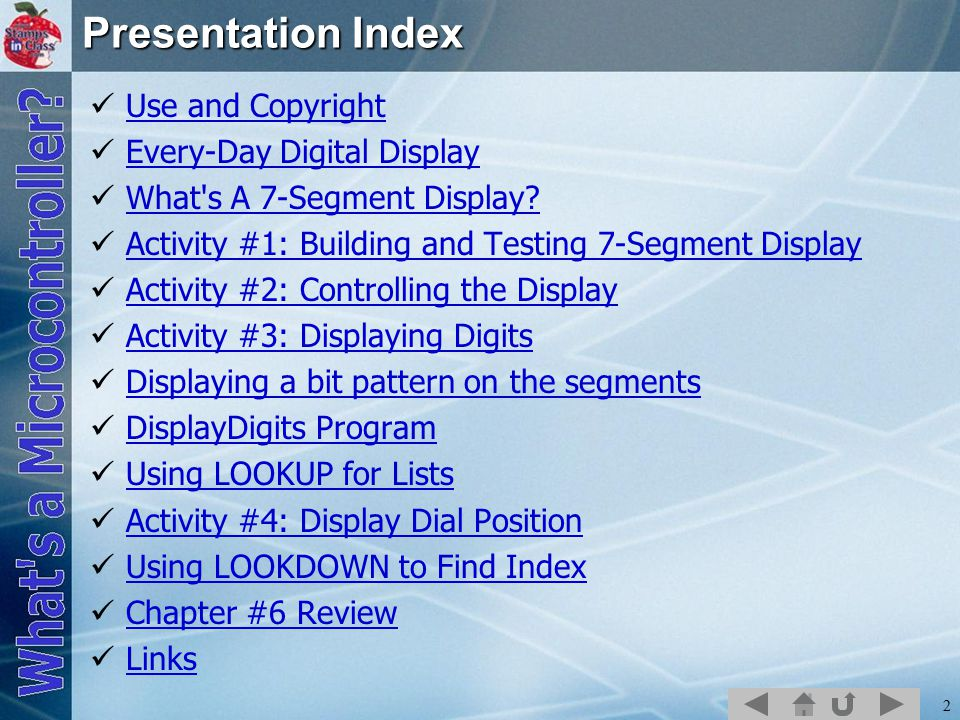 Presentation Index Use and Copyright Every-Day Digital Display
