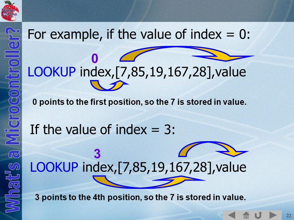 For example, if the value of index = 0: