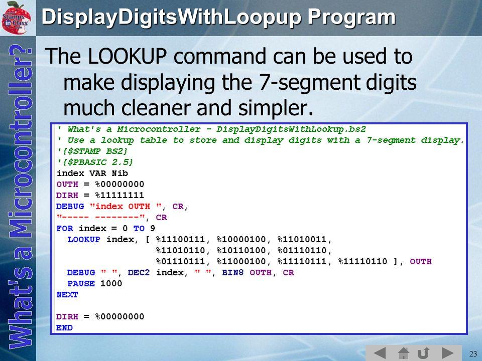 DisplayDigitsWithLoopup Program