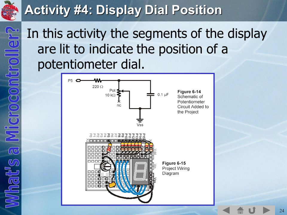 Activity #4: Display Dial Position