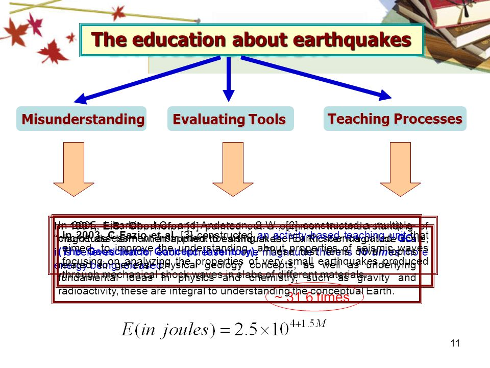 The education about earthquakes