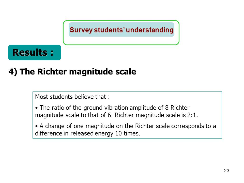 Results : 4) The Richter magnitude scale