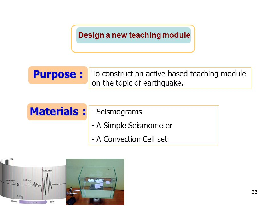 Purpose : Materials : Design a new teaching module