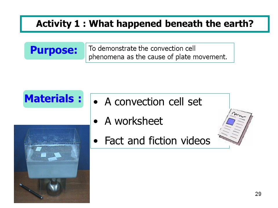 Activity 1 : What happened beneath the earth
