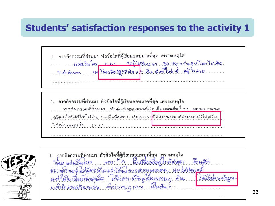 Students' satisfaction responses to the activity 1
