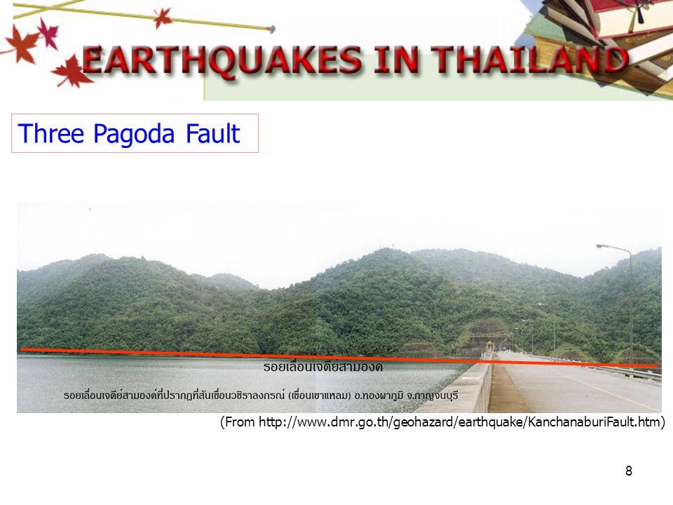 Three Pagoda Fault