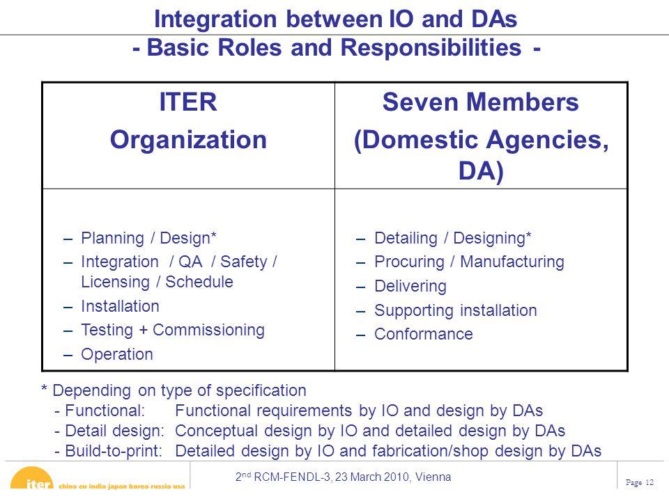 ITER Organization Seven Members (Domestic Agencies, DA)