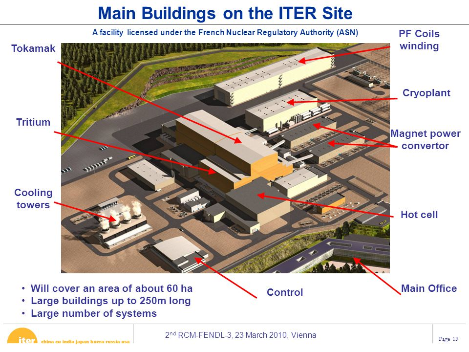 Main Buildings on the ITER Site Magnet power convertor