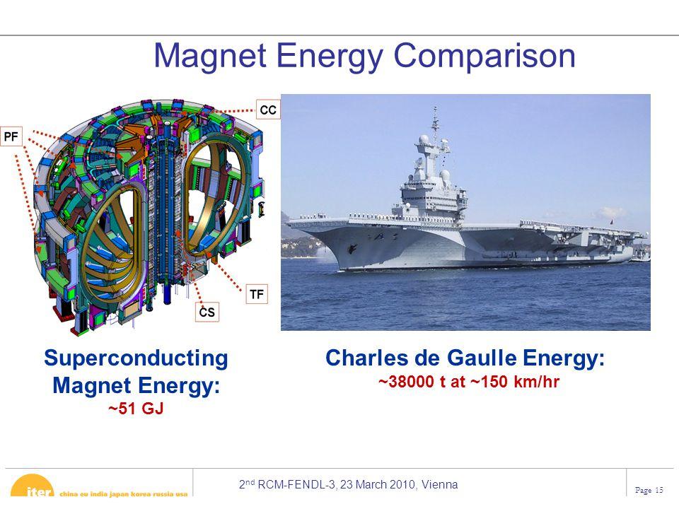 Magnet Energy Comparison