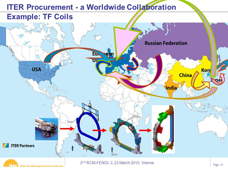 ITER Procurement - a Worldwide Collaboration