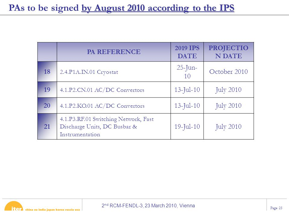 PAs to be signed by August 2010 according to the IPS