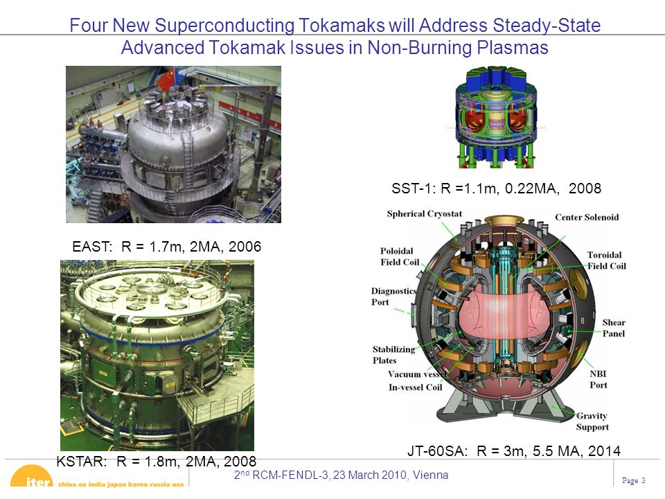 Four New Superconducting Tokamaks will Address Steady-State Advanced Tokamak Issues in Non-Burning Plasmas