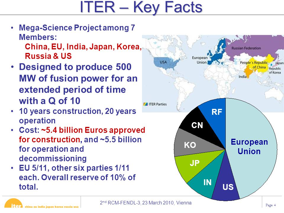 ITER – Key Facts Mega-Science Project among 7 Members: China, EU, India, Japan, Korea, Russia & US.