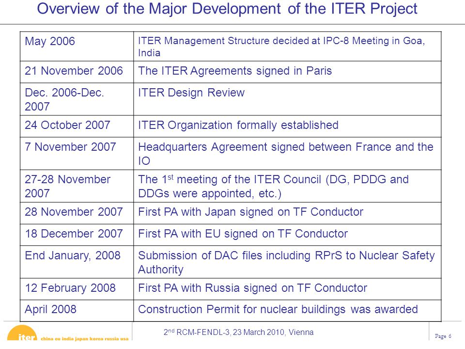 Overview of the Major Development of the ITER Project