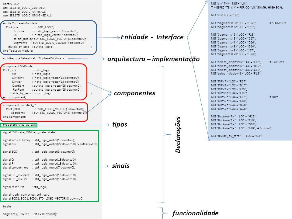 arquitectura – implementação