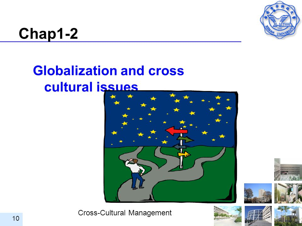 Chap1-2 Globalization and cross cultural issues