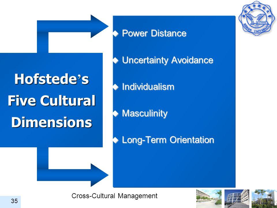 Hofstede's Five Cultural Dimensions Power Distance
