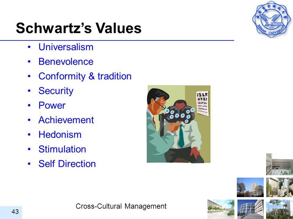 Schwartz's Values Universalism Benevolence Conformity & tradition