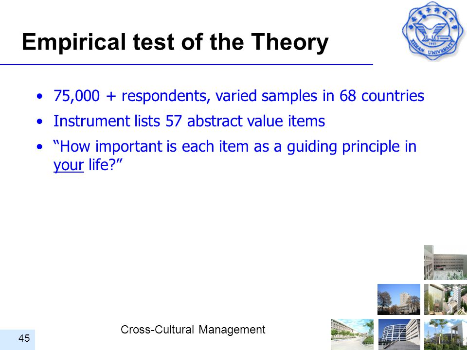 Empirical test of the Theory