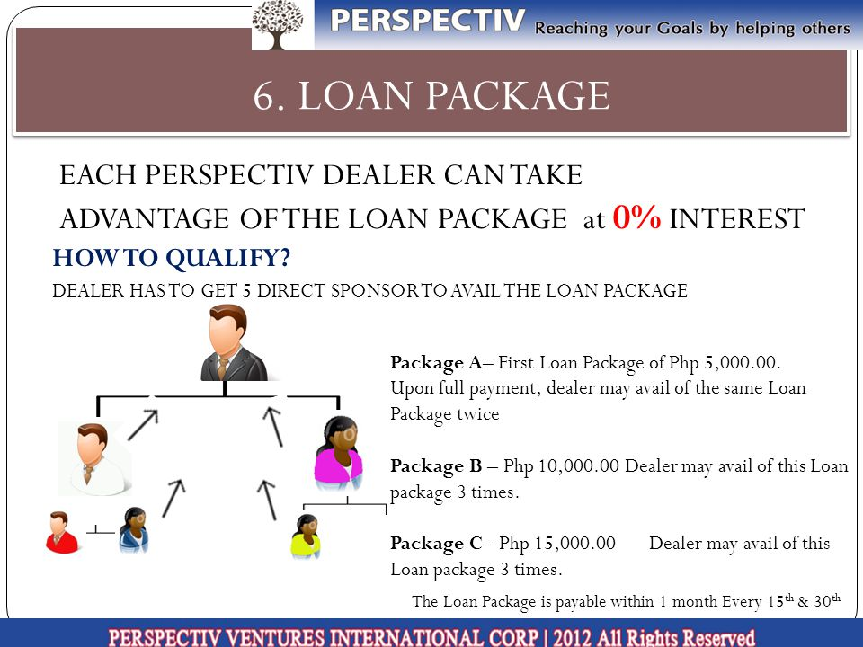 6. LOAN PACKAGE EACH PERSPECTIV DEALER CAN TAKE