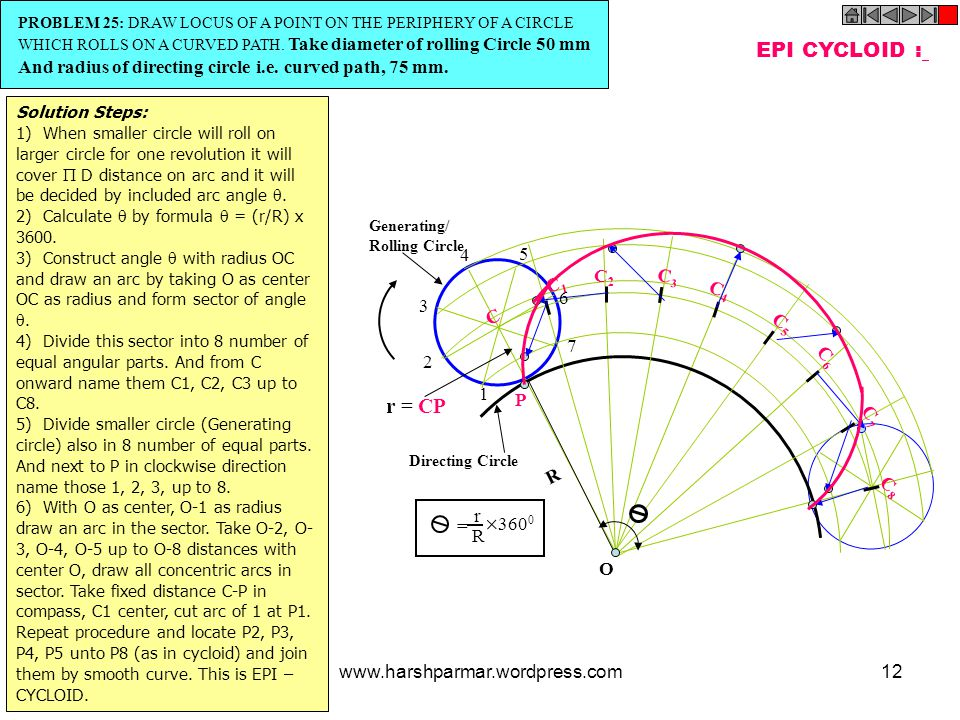 PROBLEM 25: DRAW LOCUS OF A POINT ON THE PERIPHERY OF A CIRCLE