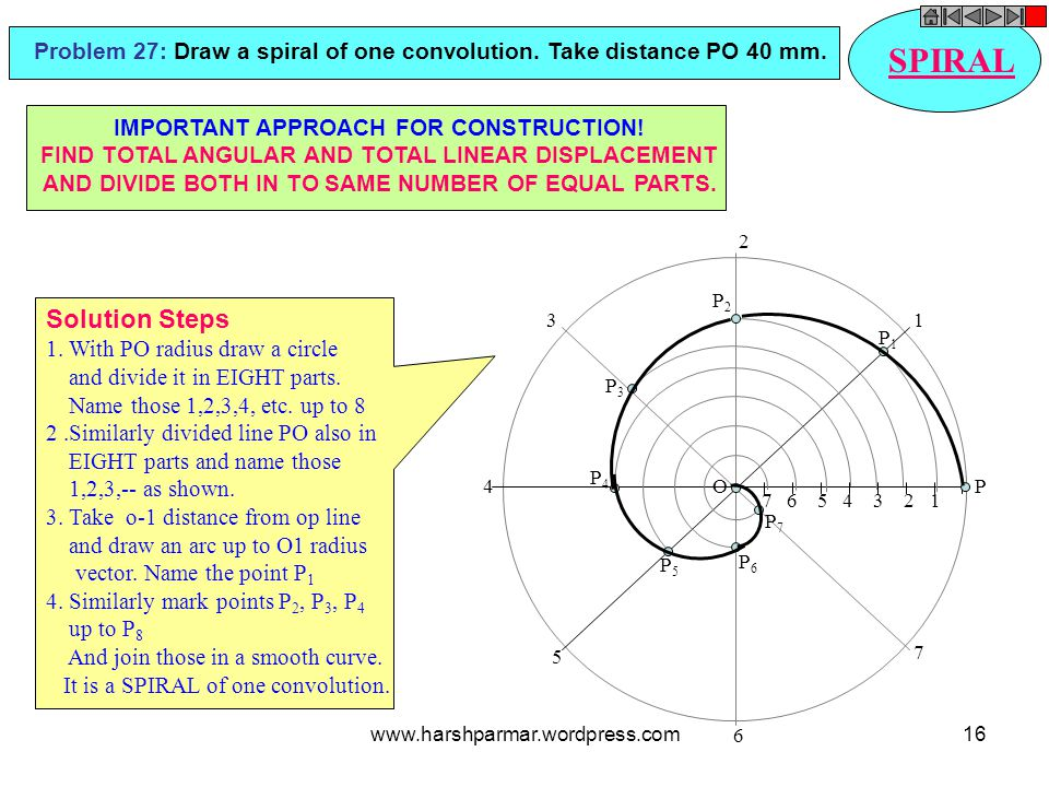 SPIRAL Problem 27: Draw a spiral of one convolution. Take distance PO 40 mm. IMPORTANT APPROACH FOR CONSTRUCTION!