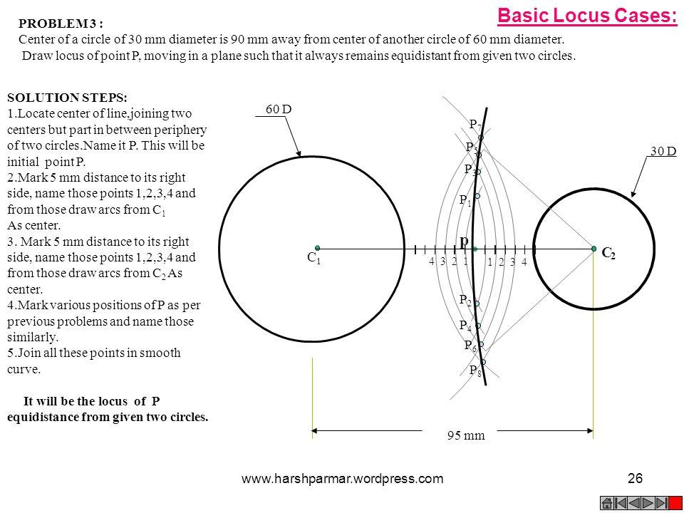Basic Locus Cases: p C C1 PROBLEM 3 :