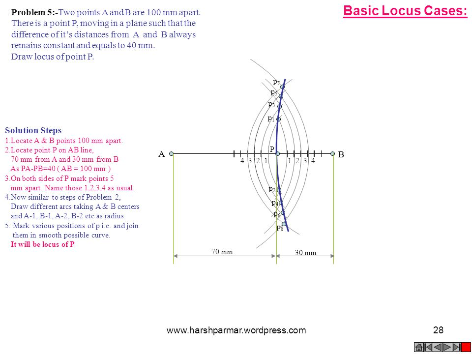 Basic Locus Cases: Problem 5:-Two points A and B are 100 mm apart.