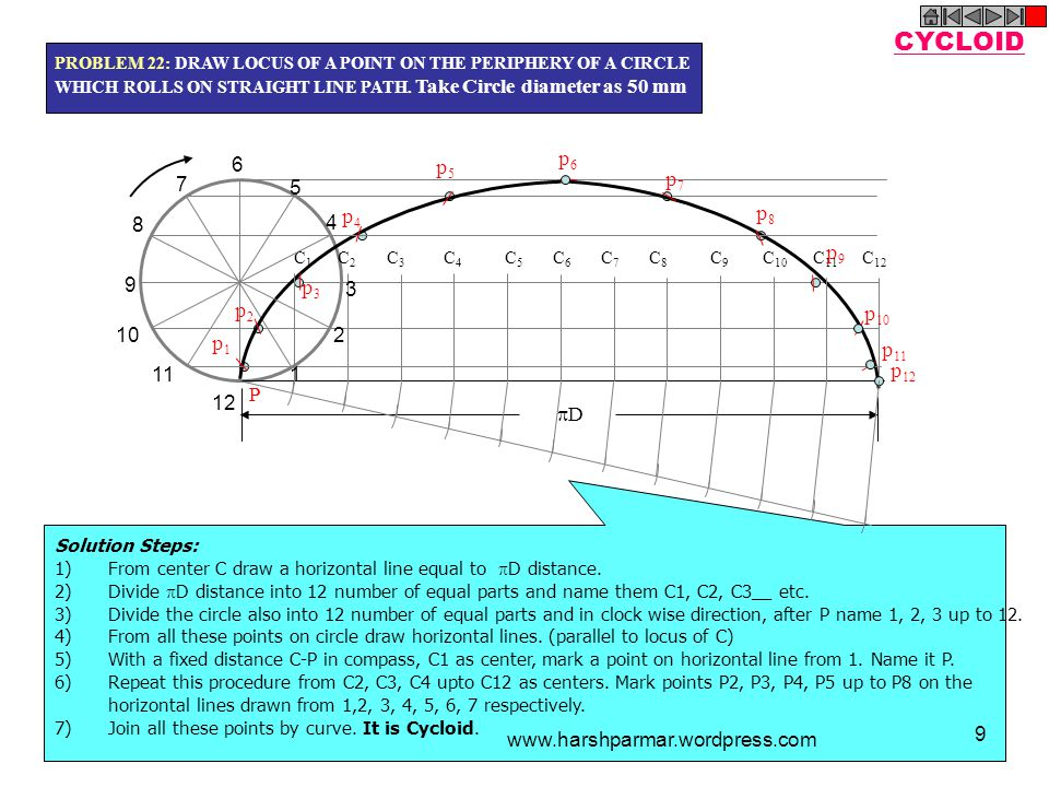 CYCLOID PROBLEM 22: DRAW LOCUS OF A POINT ON THE PERIPHERY OF A CIRCLE. WHICH ROLLS ON STRAIGHT LINE PATH. Take Circle diameter as 50 mm.