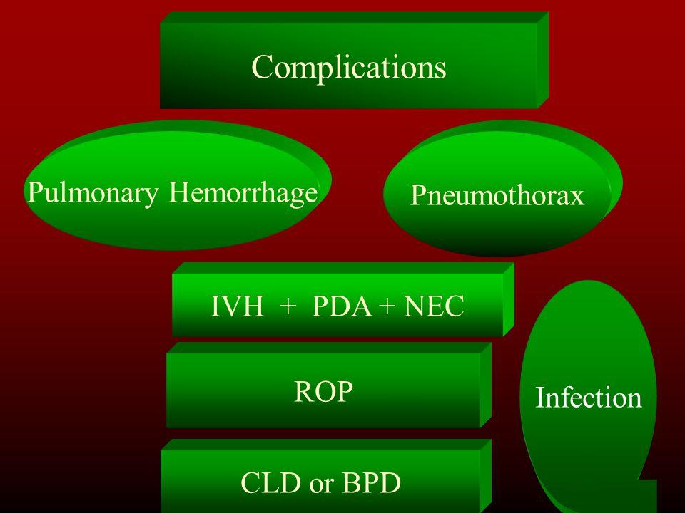 Complications Pulmonary Hemorrhage Pneumothorax IVH + PDA + NEC