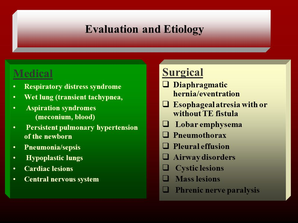 Evaluation and Etiology