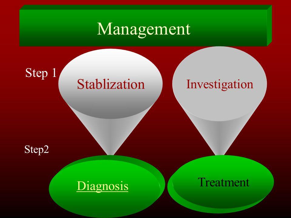 Management Investigation Stablization Step 1 Step2 Treatment Diagnosis