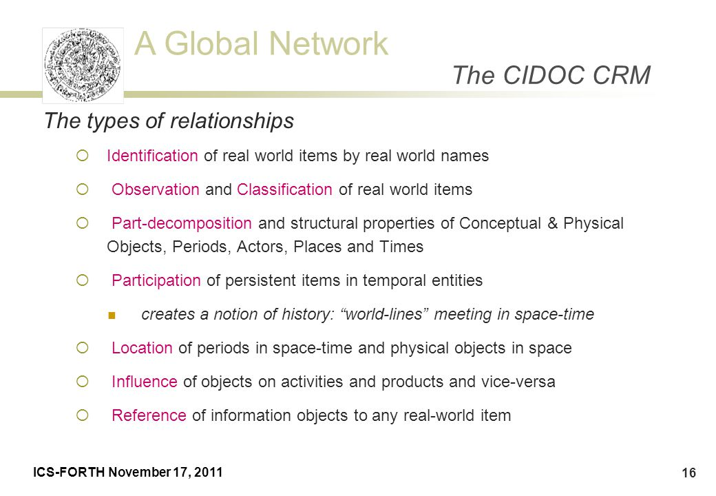 The CIDOC CRM The types of relationships
